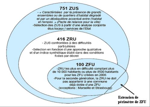 Carte Zfu Bordeaux.Listes Des Zones De La Politique De La Ville Zus Zru Zfu